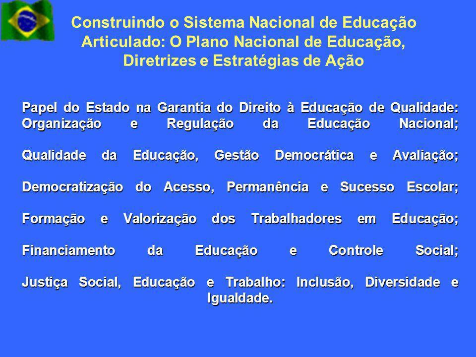Papel do Estado na Garantia do Direito à Educação de Qualidade: Organização e Regulação da Educação Nacional; Qualidade da Educação, Gestão Democrátic