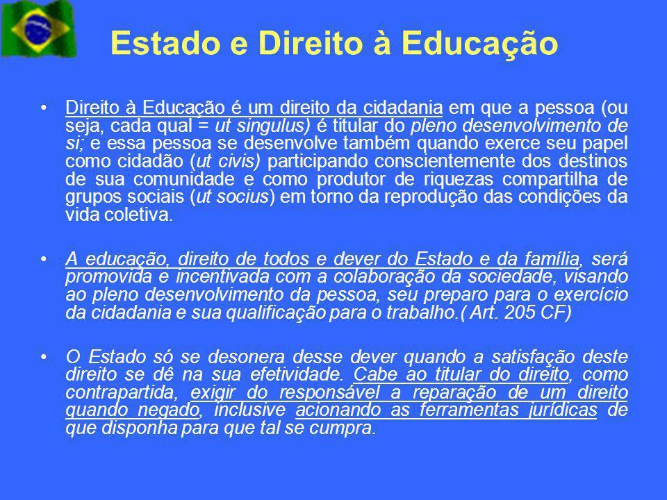 Estado e Direito à Educação Direito à Educação é um direito da cidadania em que a pessoa (ou seja, cada qual = ut singulus) é titular do pleno desenvo
