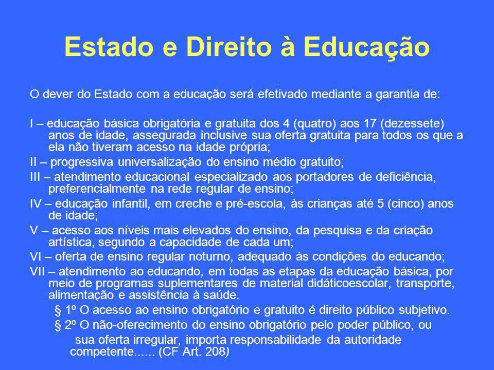 Estado e Direito à Educação O dever do Estado com a educação será efetivado mediante a garantia de: I – educação básica obrigatória e gratuita dos 4 (