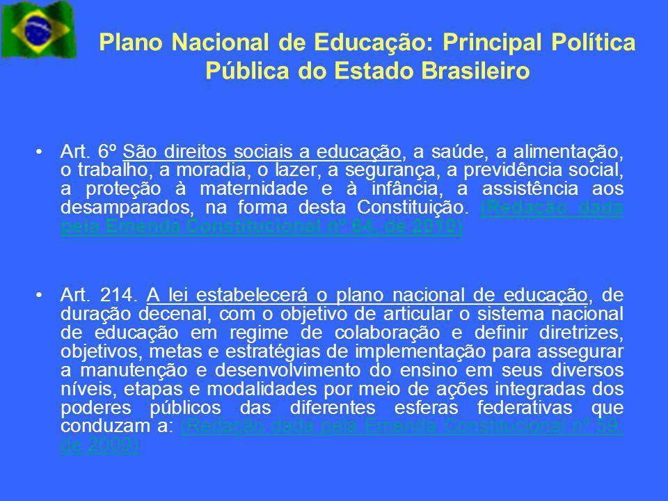 Plano Nacional de Educação: Principal Política Pública do Estado Brasileiro Art. 6º São direitos sociais a educação, a saúde, a alimentação, o trabalh