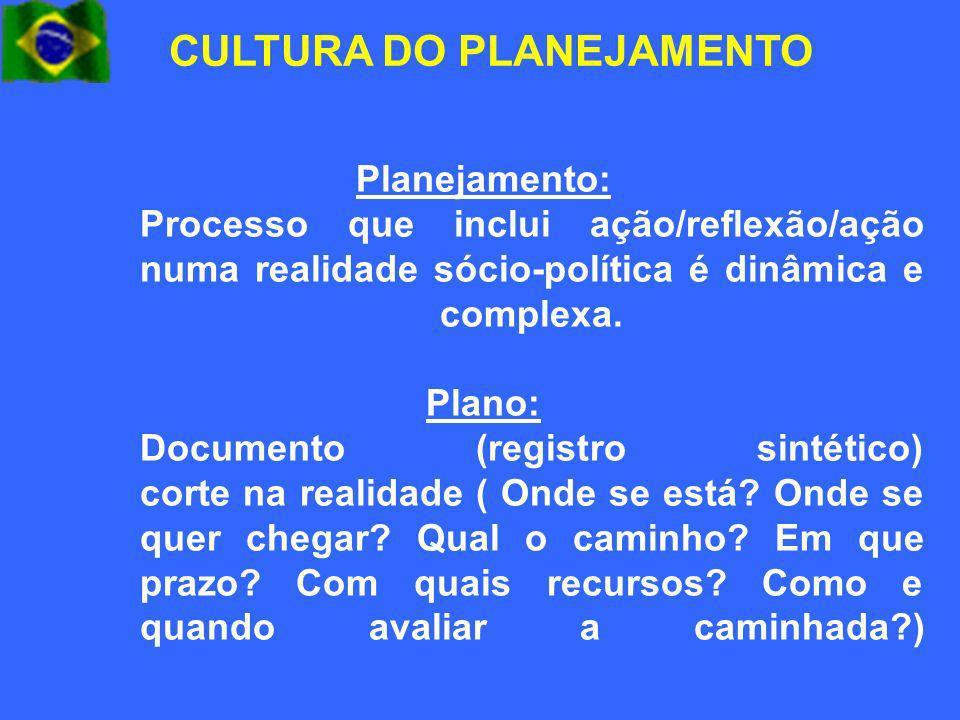 Planejamento: Processo que inclui ação/reflexão/ação numa realidade sócio-política é dinâmica e complexa. Plano: Documento (registro sintético) corte