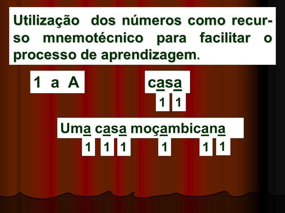 Utilização dos números como recur- so mnemotécnico para facilitar o processo de aprendizagem. 1 a Acasacasa 11 Uma casa moçambicana 1111 1 1