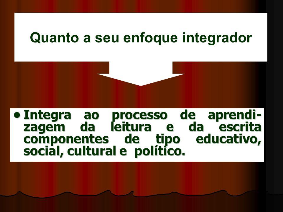 Integra ao processo de aprendi- zagem da leitura e da escrita componentes de tipo educativo, social, cultural e político.Integra ao processo de aprend