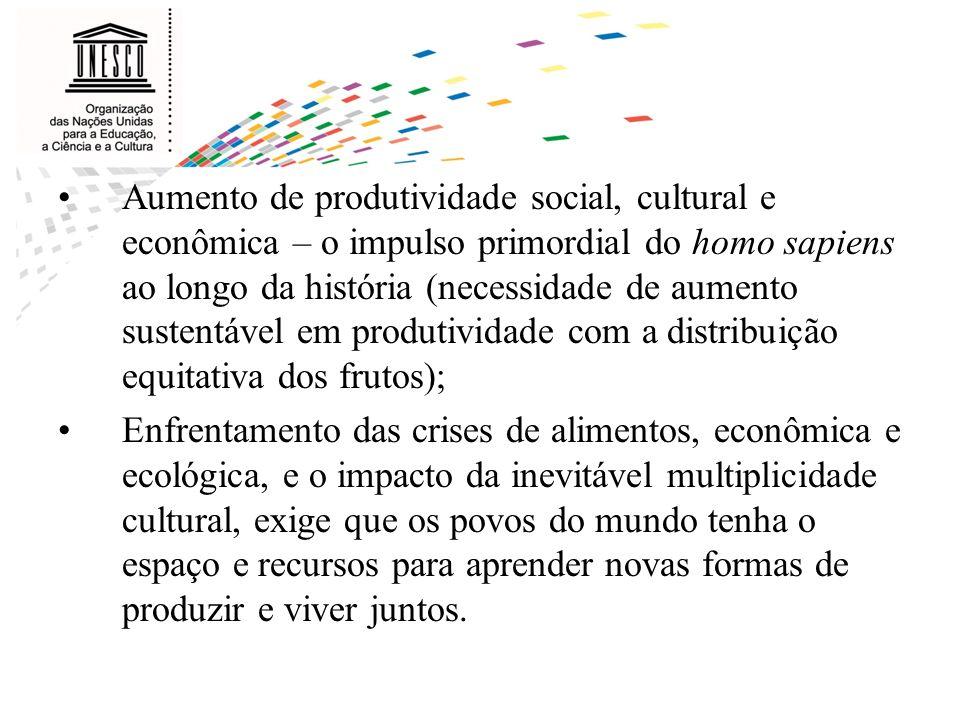 Aumento de produtividade social, cultural e econômica – o impulso primordial do homo sapiens ao longo da história (necessidade de aumento sustentável