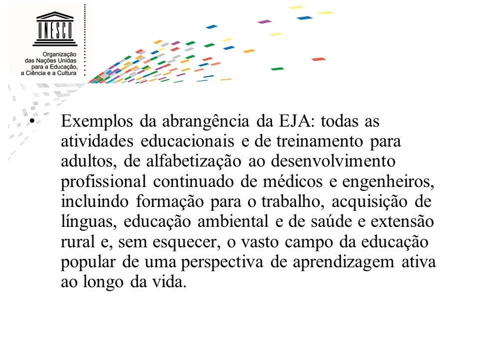 Exemplos da abrangência da EJA: todas as atividades educacionais e de treinamento para adultos, de alfabetização ao desenvolvimento profissional conti