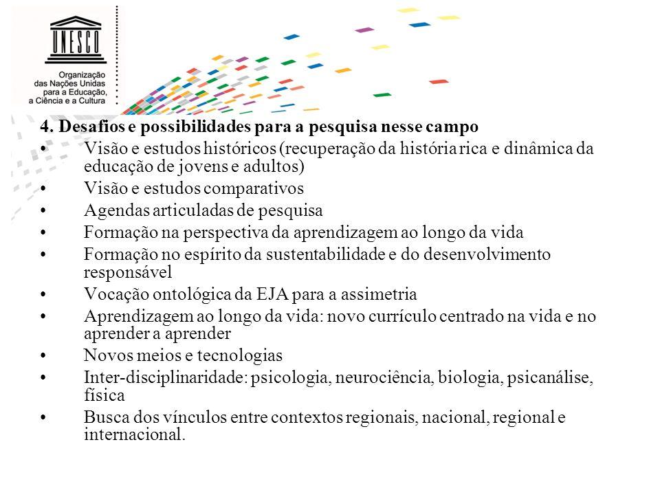 4. Desafios e possibilidades para a pesquisa nesse campo Visão e estudos históricos (recuperação da história rica e dinâmica da educação de jovens e a