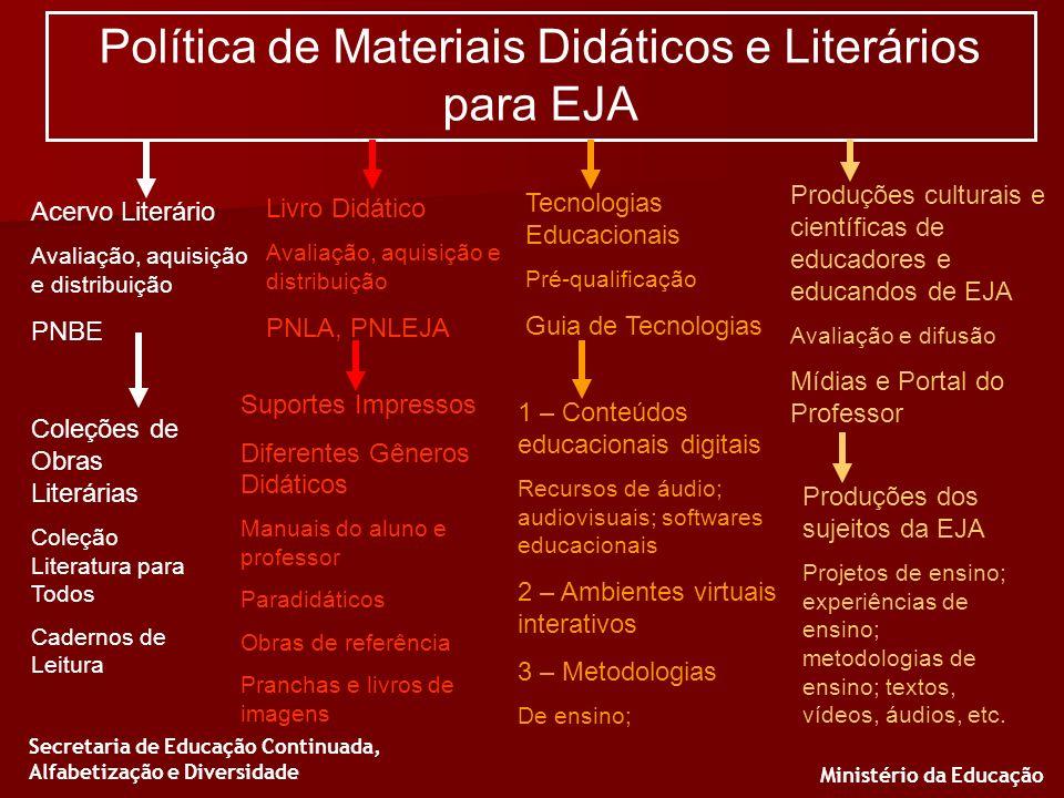 Ministério da Educação Secretaria de Educação Continuada, Alfabetização e Diversidade Política de Materiais Didáticos e Literários para EJA Acervo Lit