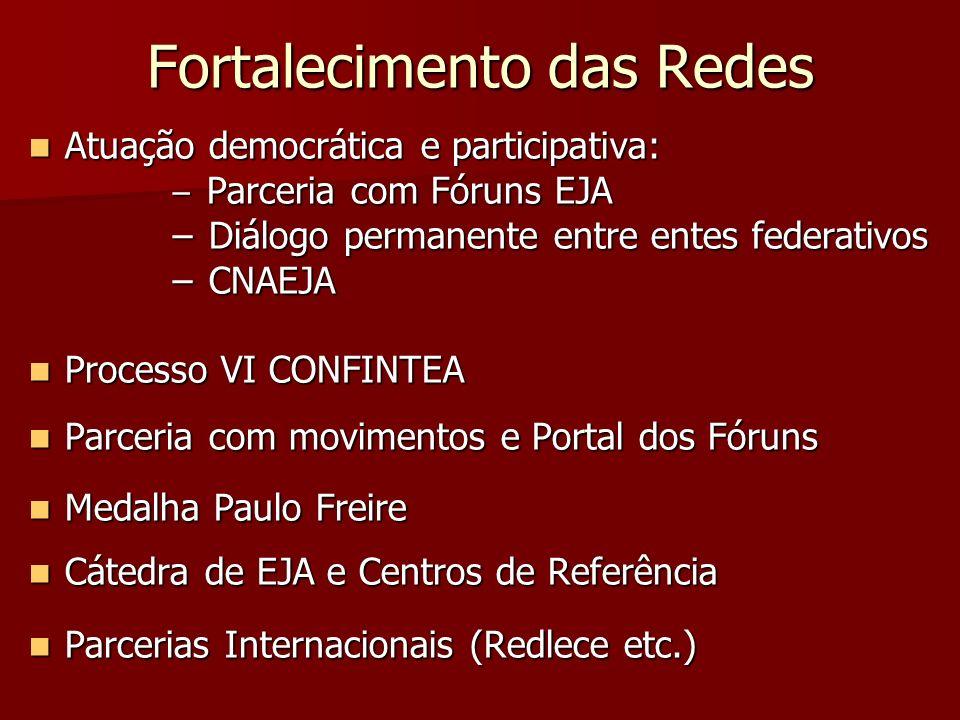 Fortalecimento das Redes Atuação democrática e participativa: Atuação democrática e participativa: – Parceria com Fóruns EJA – Diálogo permanente entr