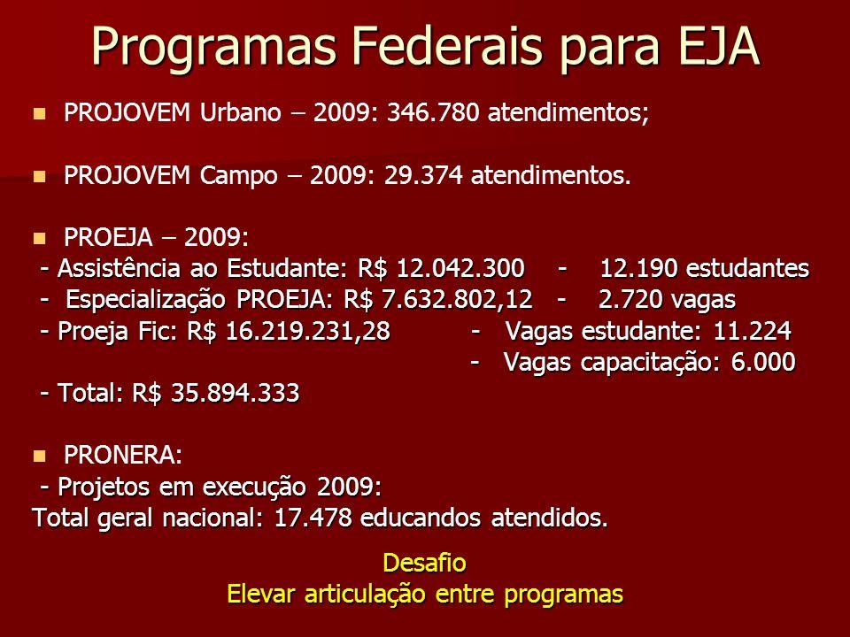 Programas Federais para EJA PROJOVEM Urbano – 2009: 346.780 atendimentos; PROJOVEM Campo – 2009: 29.374 atendimentos. PROEJA – 2009: - Assistência ao