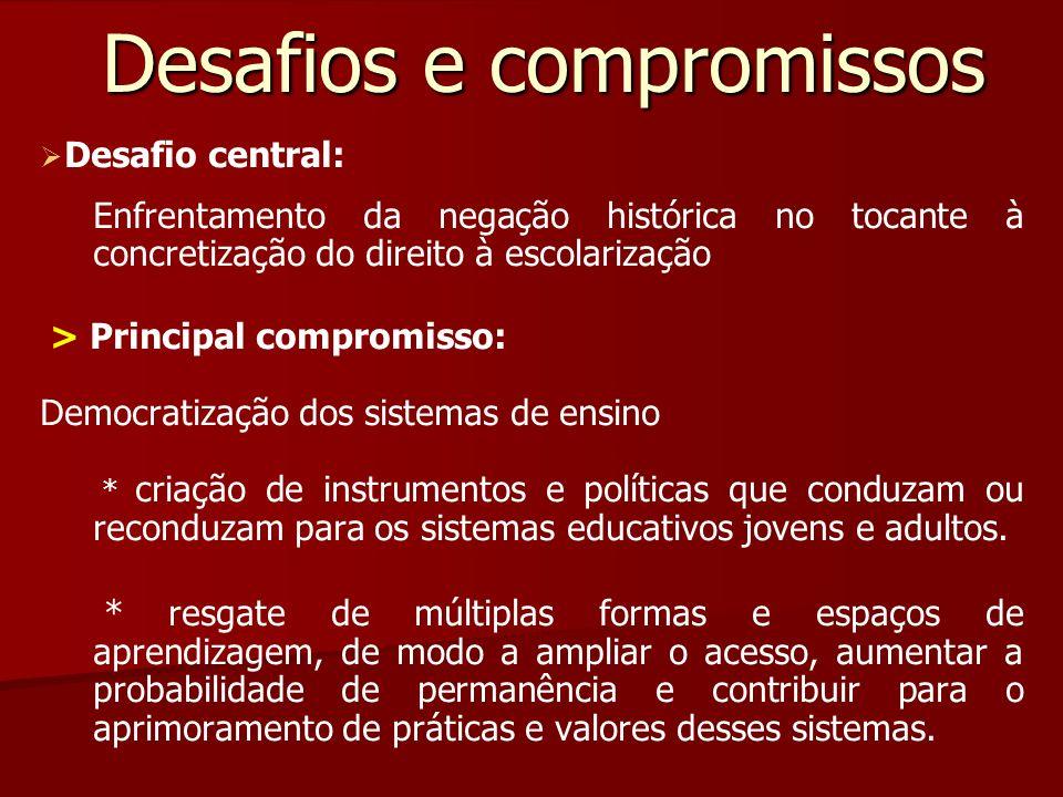 Desafios e compromissos Desafio central: Enfrentamento da negação histórica no tocante à concretização do direito à escolarização > Principal compromi