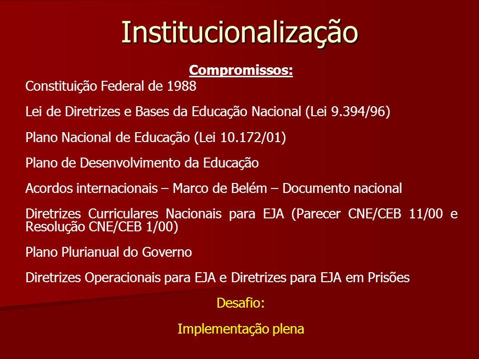 Institucionalização Compromissos: Constituição Federal de 1988 Lei de Diretrizes e Bases da Educação Nacional (Lei 9.394/96) Plano Nacional de Educaçã