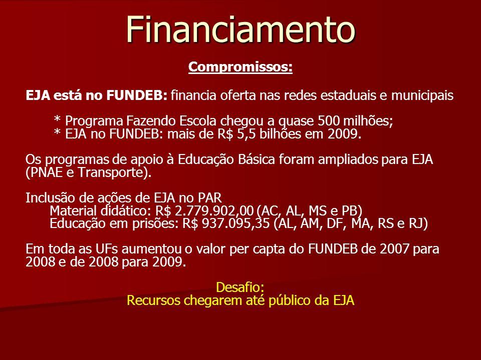 Financiamento Compromissos: EJA está no FUNDEB: financia oferta nas redes estaduais e municipais * Programa Fazendo Escola chegou a quase 500 milhões;