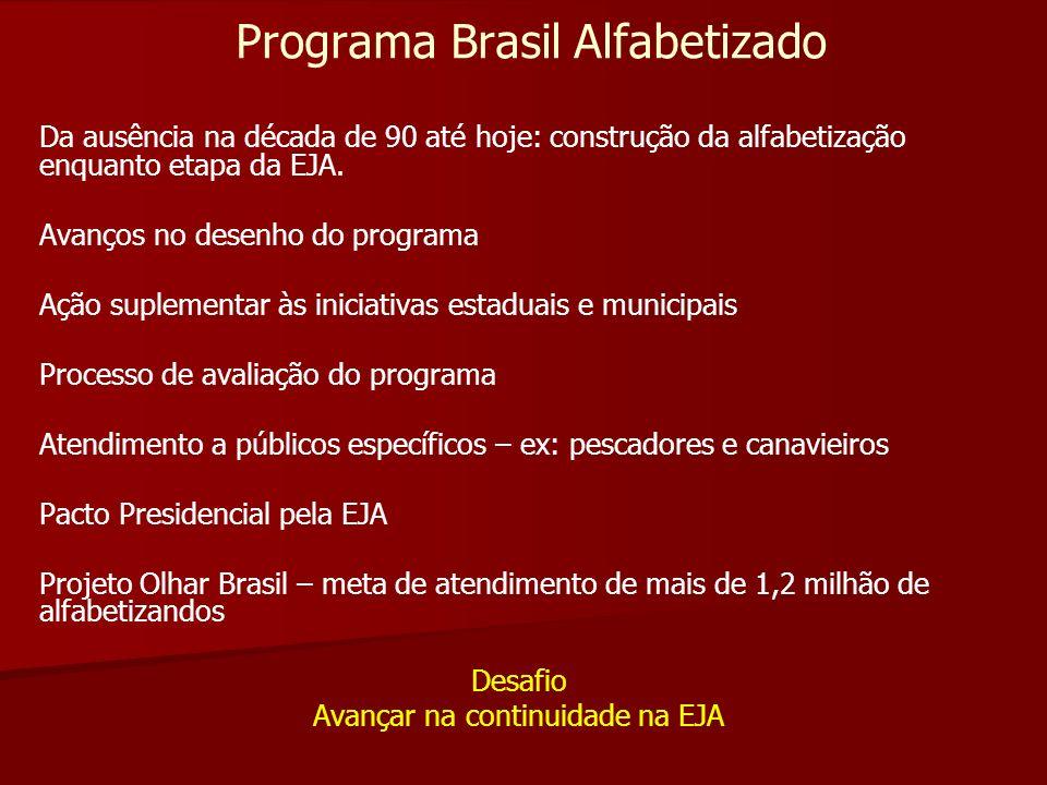 Programa Brasil Alfabetizado Da ausência na década de 90 até hoje: construção da alfabetização enquanto etapa da EJA. Avanços no desenho do programa A