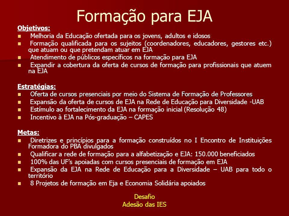 Formação para EJA Objetivos: Melhoria da Educação ofertada para os jovens, adultos e idosos Formação qualificada para os sujeitos (coordenadores, educ