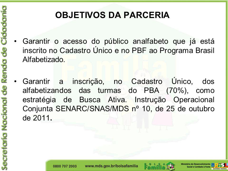 OBJETIVOS DA PARCERIA Garantir o acesso do público analfabeto que já está inscrito no Cadastro Único e no PBF ao Programa Brasil Alfabetizado. Garanti