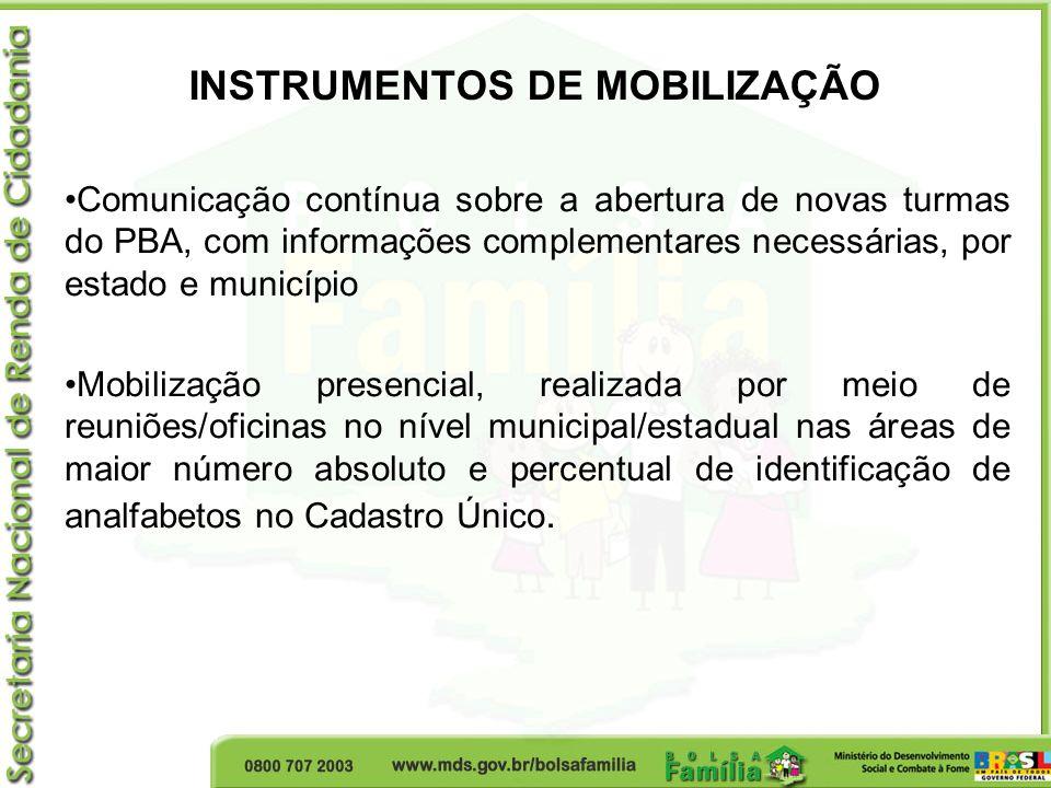 INSTRUMENTOS DE MOBILIZAÇÃO Comunicação contínua sobre a abertura de novas turmas do PBA, com informações complementares necessárias, por estado e mun