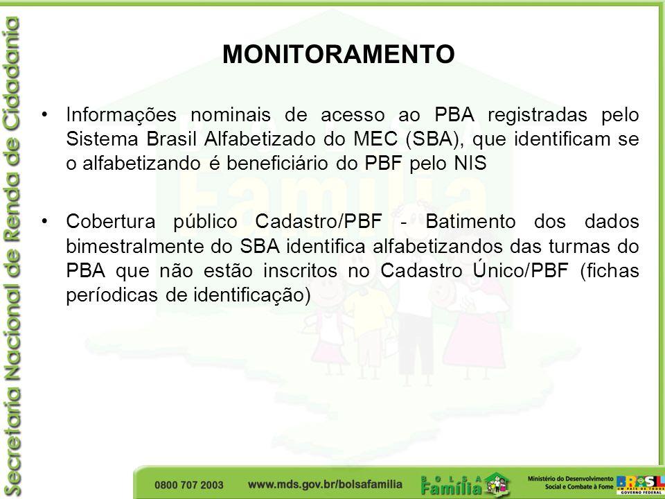 MONITORAMENTO Informações nominais de acesso ao PBA registradas pelo Sistema Brasil Alfabetizado do MEC (SBA), que identificam se o alfabetizando é be