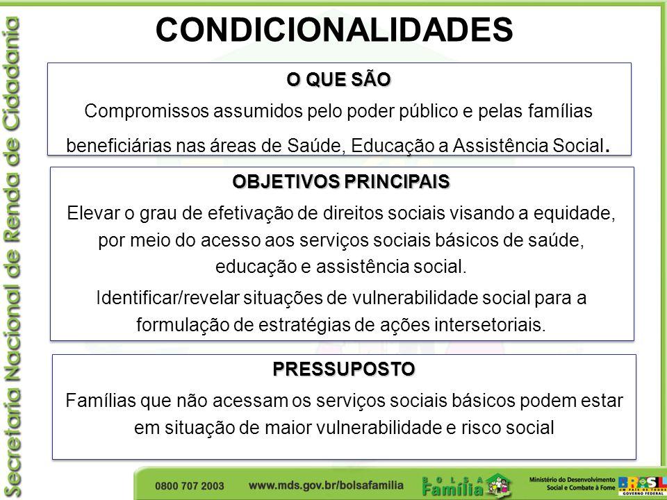 CONDICIONALIDADES OBJETIVOS PRINCIPAIS Elevar o grau de efetivação de direitos sociais visando a equidade, por meio do acesso aos serviços sociais bás