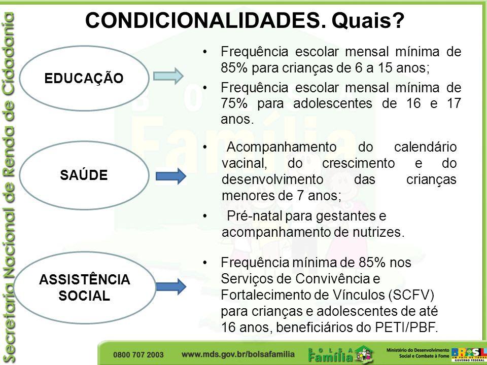 PARCERIA Instrução Operacional Conjunta MDS/MEC nº 13, de 07 de março de 2012 Revisa e complementa a de 2007 Trata da atuação das Coordenações do PBF e do PBA