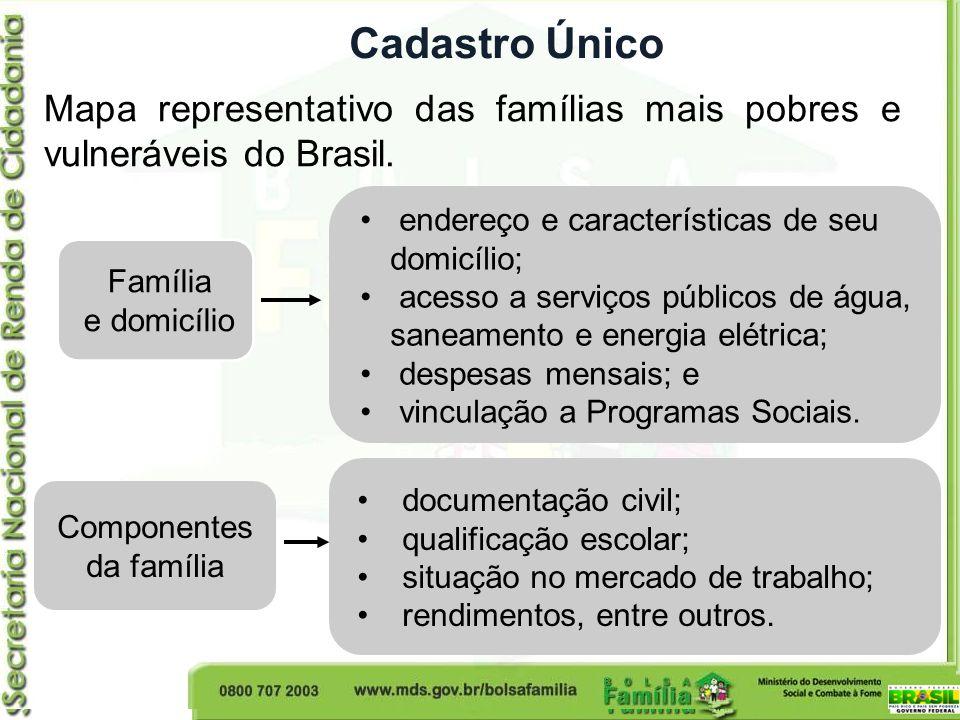 Cadastro Único - ferramenta de políticas públicas Programa Bolsa Família; Programas Complementares ao PBF: Brasil Alfabetizado; Programa de Erradicação do Trabalho Infantil (PETI); Tarifa Social de Energia Elétrica; Programa de Cisternas;