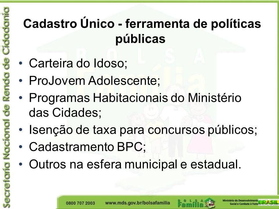Cadastro Único - ferramenta de políticas públicas Carteira do Idoso; ProJovem Adolescente; Programas Habitacionais do Ministério das Cidades; Isenção