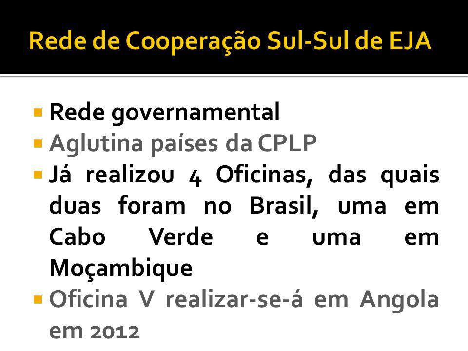 Rede governamental Aglutina países da CPLP Já realizou 4 Oficinas, das quais duas foram no Brasil, uma em Cabo Verde e uma em Moçambique Oficina V rea