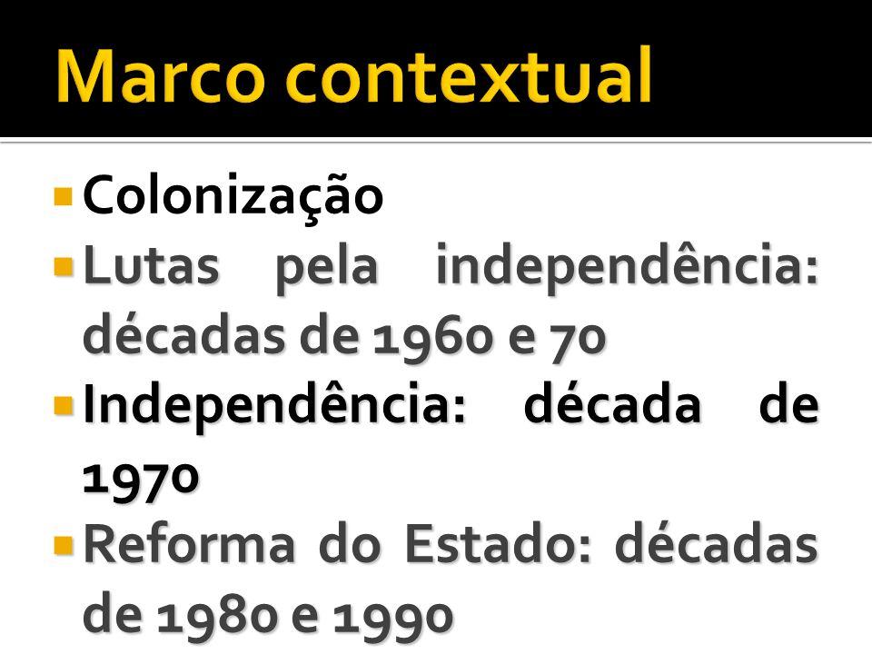 Colonização Lutas pela independência: décadas de 1960 e 70 Lutas pela independência: décadas de 1960 e 70 Independência: década de 1970 Independência: