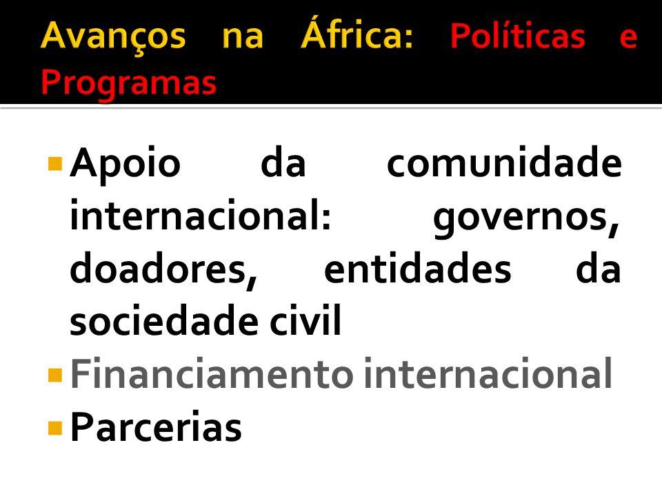 Apoio da comunidade internacional: governos, doadores, entidades da sociedade civil Financiamento internacional Parcerias