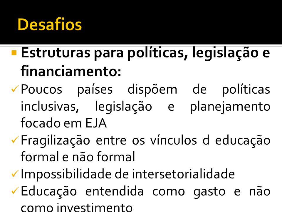 Estruturas para políticas, legislação e financiamento: Poucos países dispõem de políticas inclusivas, legislação e planejamento focado em EJA Fragiliz