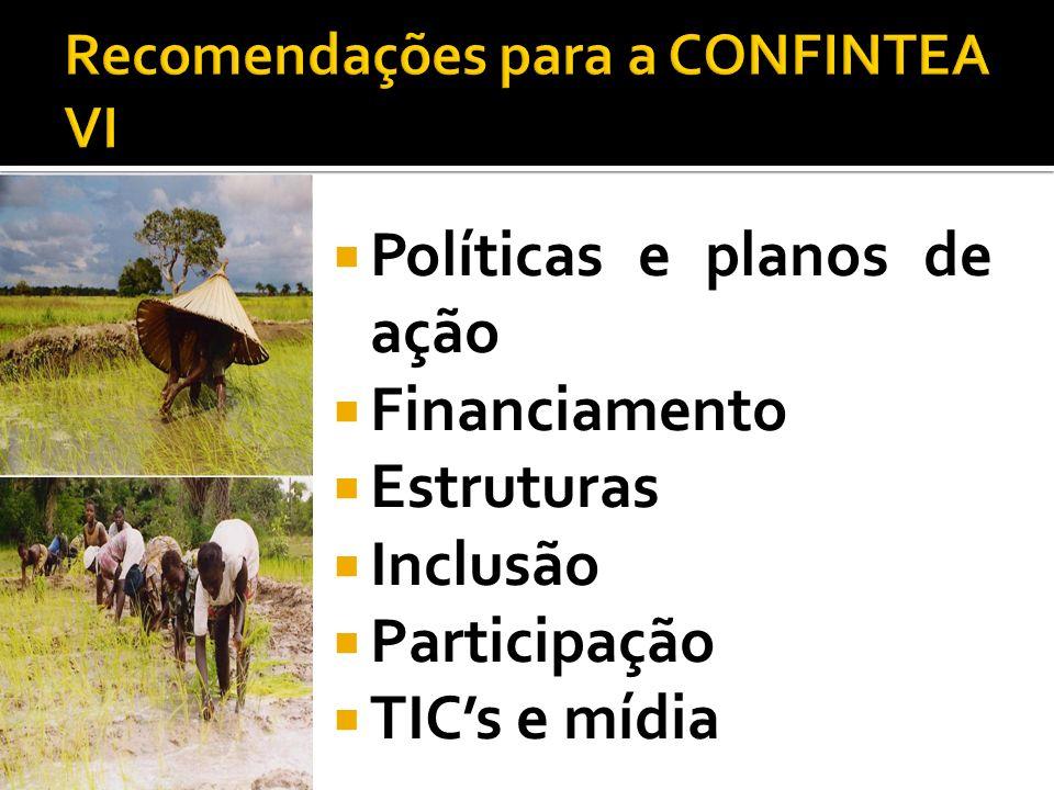 Políticas e planos de ação Financiamento Estruturas Inclusão Participação TICs e mídia