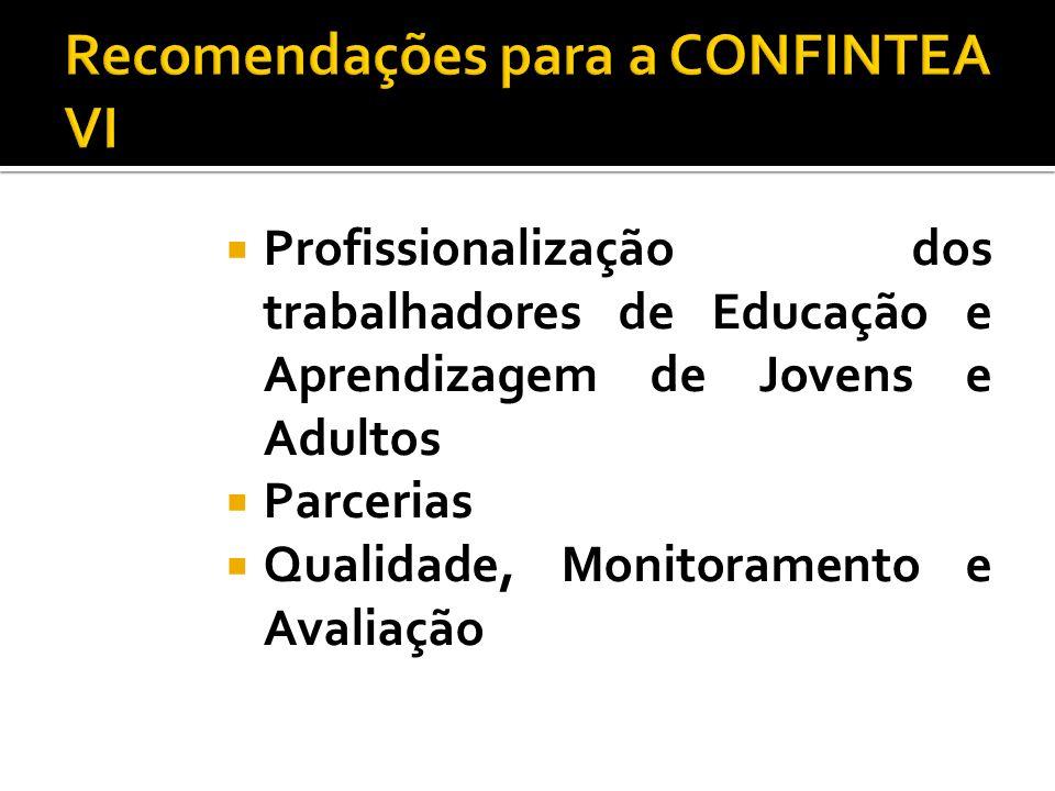 Profissionalização dos trabalhadores de Educação e Aprendizagem de Jovens e Adultos Parcerias Qualidade, Monitoramento e Avaliação
