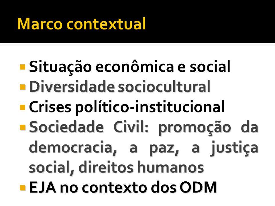 Situação econômica e social Diversidade sociocultural Diversidade sociocultural Crises político-institucional Sociedade Civil: promoção da democracia,