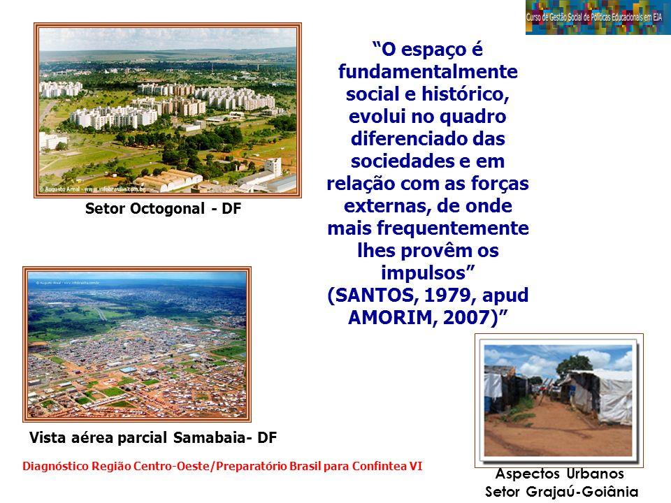 Setor Octogonal - DF Aspectos Urbanos Setor Grajaú-Goiânia Vista aérea parcial Samabaia- DF O espaço é fundamentalmente social e histórico, evolui no