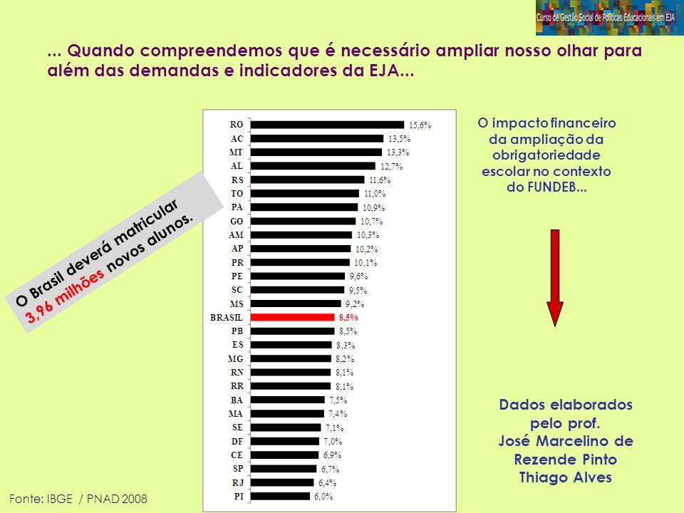 ... Quando compreendemos que é necessário ampliar nosso olhar para além das demandas e indicadores da EJA... Fonte: IBGE / PNAD 2008 Dados elaborados