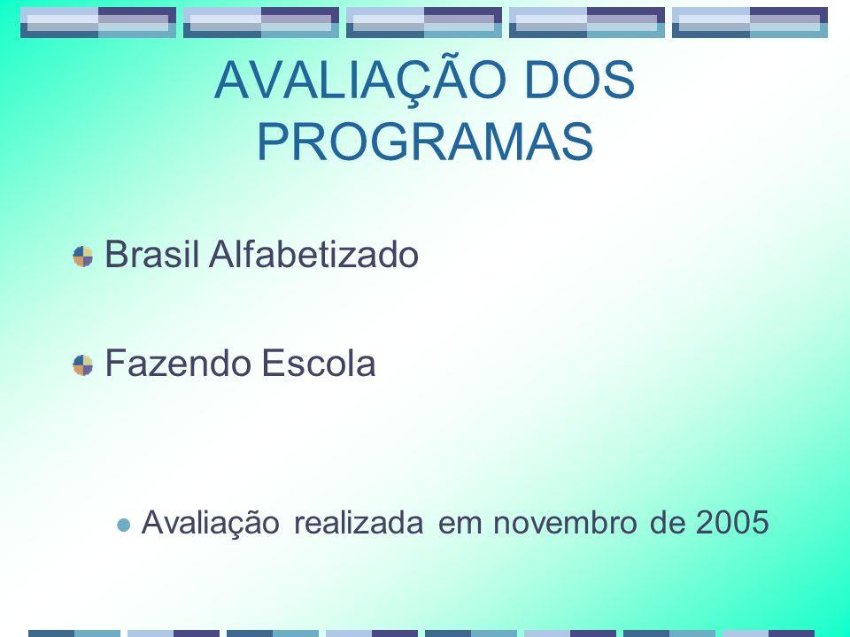 AVALIAÇÃO DOS PROGRAMAS Brasil Alfabetizado Fazendo Escola Avaliação realizada em novembro de 2005