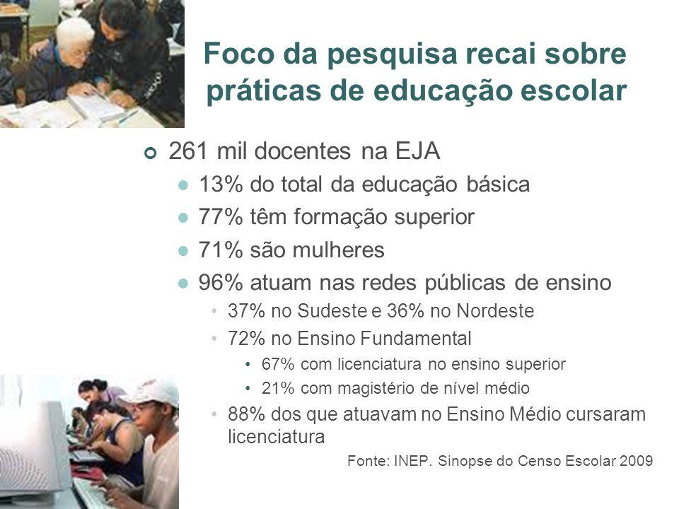 Foco da pesquisa recai sobre práticas de educação escolar 261 mil docentes na EJA 13% do total da educação básica 77% têm formação superior 71% são mu