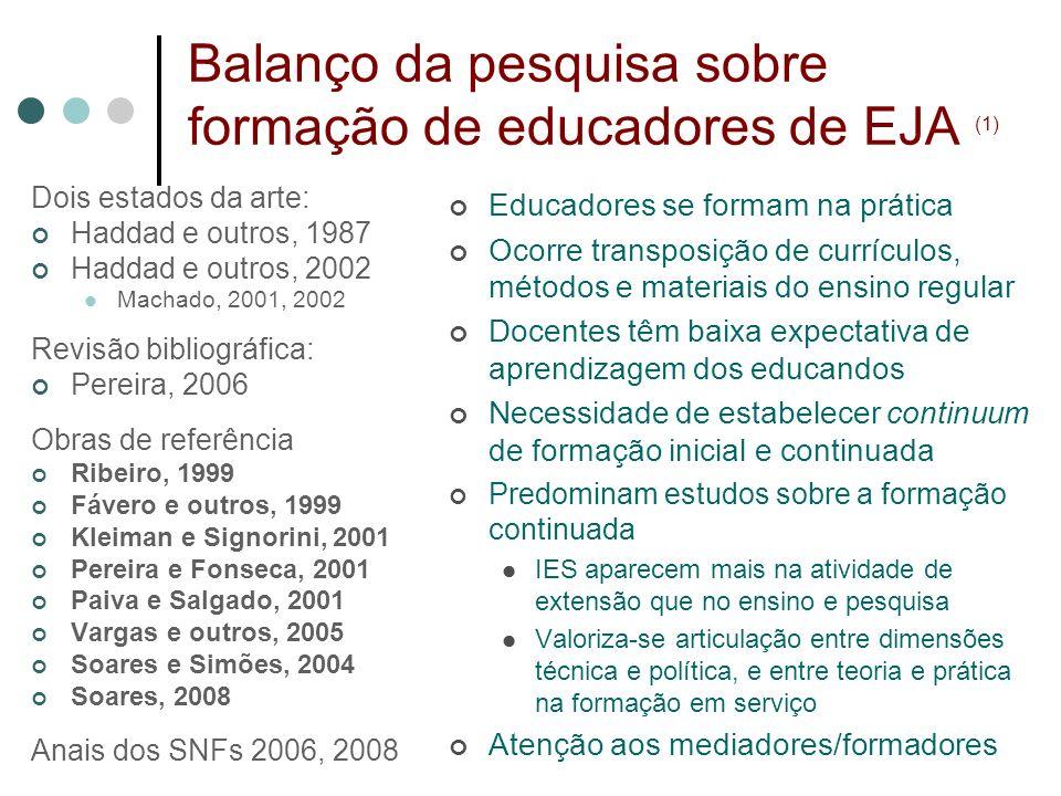 Balanço da pesquisa sobre formação de educadores de EJA (1) Educadores se formam na prática Ocorre transposição de currículos, métodos e materiais do