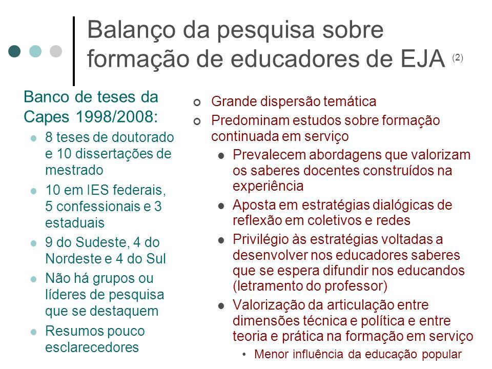 Balanço da pesquisa sobre formação de educadores de EJA (2) Grande dispersão temática Predominam estudos sobre formação continuada em serviço Prevalec