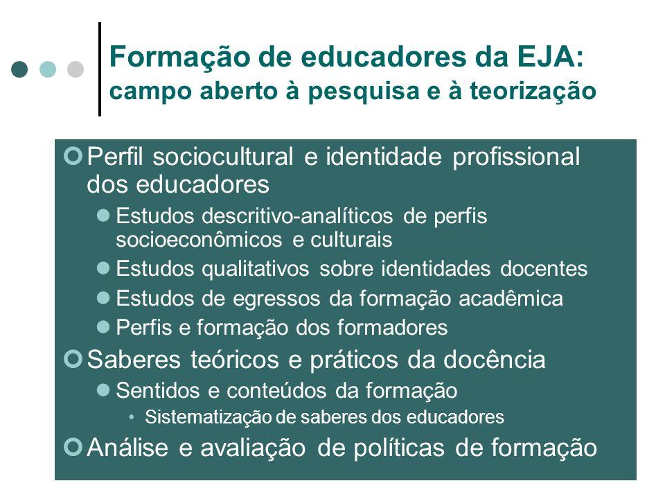 Formação de educadores da EJA: campo aberto à pesquisa e à teorização Perfil sociocultural e identidade profissional dos educadores Estudos descritivo