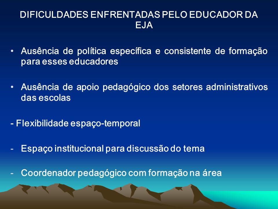 DIFICULDADES ENFRENTADAS PELO EDUCADOR DA EJA Ausência de política específica e consistente de formação para esses educadores Ausência de apoio pedagó