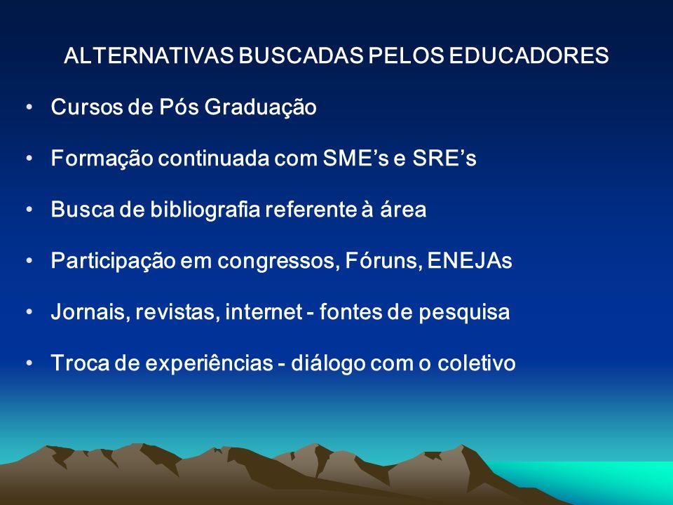 ALTERNATIVAS BUSCADAS PELOS EDUCADORES Cursos de Pós Graduação Formação continuada com SMEs e SREs Busca de bibliografia referente à área Participação