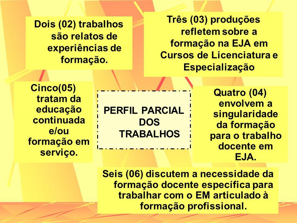 Quatro (04) envolvem a singularidade da formação para o trabalho docente em EJA. PERFIL PARCIAL DOS TRABALHOS Dois (02) trabalhos são relatos de exper