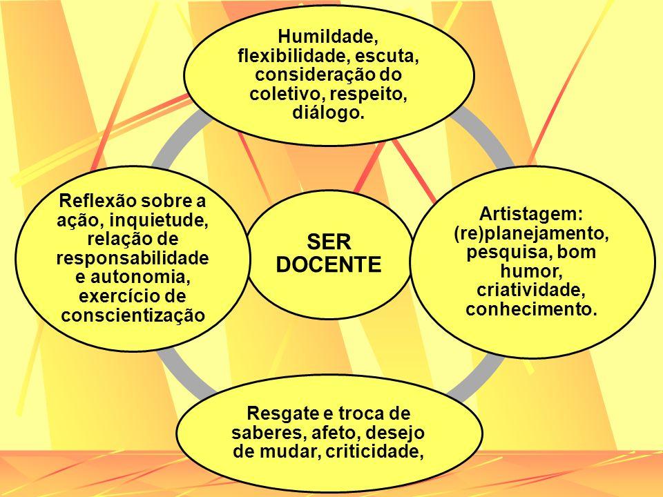 SER DOCENTE Humildade, flexibilidade, escuta, consideração do coletivo, respeito, diálogo. Artistagem: (re)planejamento, pesquisa, bom humor, criativi