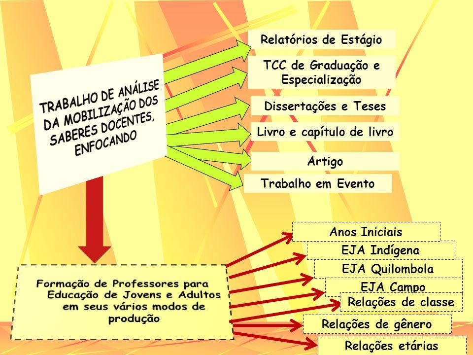 Relatórios de Estágio TCC de Graduação e Especialização Dissertações e Teses Livro e capítulo de livro Artigo EJA Quilombola EJA Campo Relações de cla