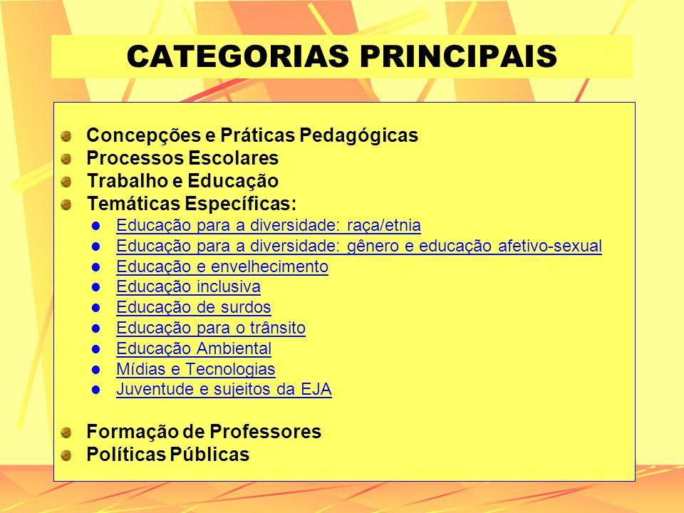 CATEGORIAS PRINCIPAIS Concepções e Práticas Pedagógicas Processos Escolares Trabalho e Educação Temáticas Específicas: Educação para a diversidade: ra