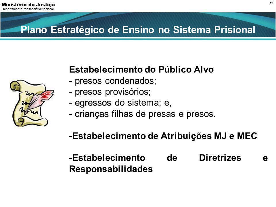 12 Plano Estratégico de Ensino no Sistema Prisional Estabelecimento do Público Alvo - presos condenados; - presos provisórios; - egressos - egressos do sistema; e, - crianças - crianças filhas de presas e presos.