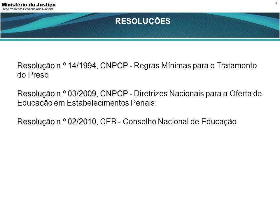 8 Resolução n.º 14/1994, CNPCP - Resolução n.º 14/1994, CNPCP - Regras Mínimas para o Tratamento do Preso Resolução n.º03/2009, CNPCP - Resolução n.º 03/2009, CNPCP - Diretrizes Nacionais para a Oferta de Educação em Estabelecimentos Penais; Resolução n.º 02/2010 Resolução n.º 02/2010, CEB - Conselho Nacional de Educação Departamento Penitenciário Nacional Ministério da Justiça Departamento Penitenciário Nacional Ministério da Justiça RESOLUÇÕES