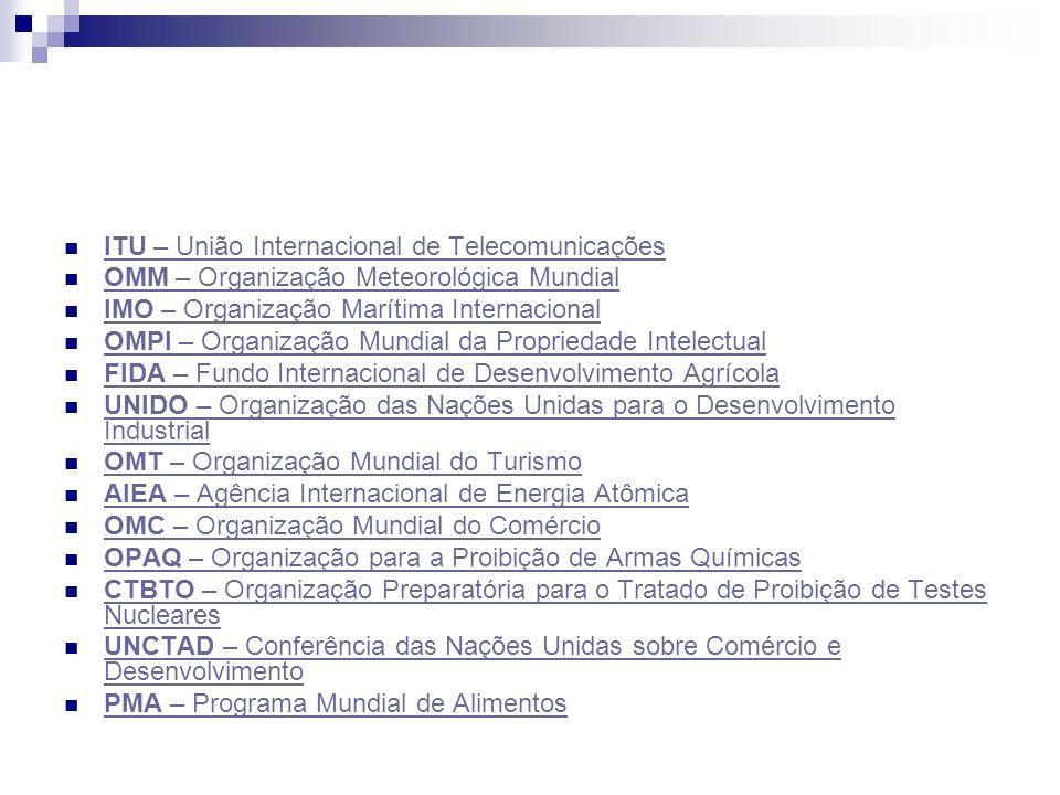 ITU – União Internacional de Telecomunicações ITU – União Internacional de Telecomunicações OMM – Organização Meteorológica Mundial OMM – Organização