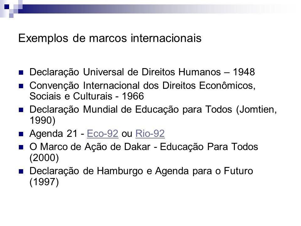 Exemplos de marcos internacionais Declaração Universal de Direitos Humanos – 1948 Convenção Internacional dos Direitos Econômicos, Sociais e Culturais
