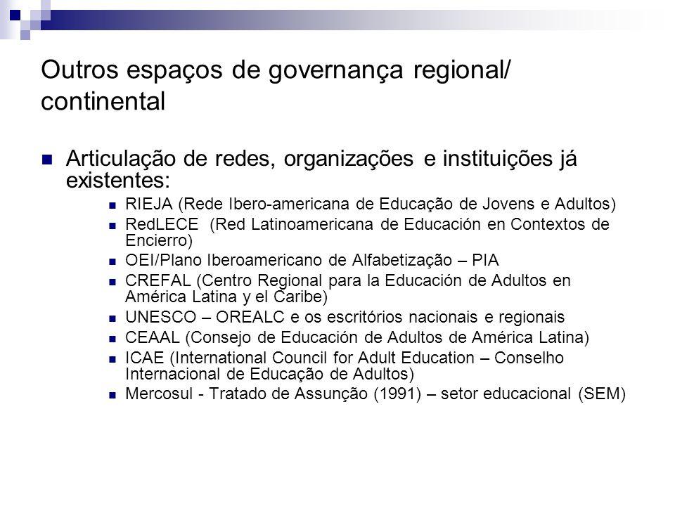 Outros espaços de governança regional/ continental Articulação de redes, organizações e instituições já existentes: RIEJA (Rede Ibero-americana de Edu